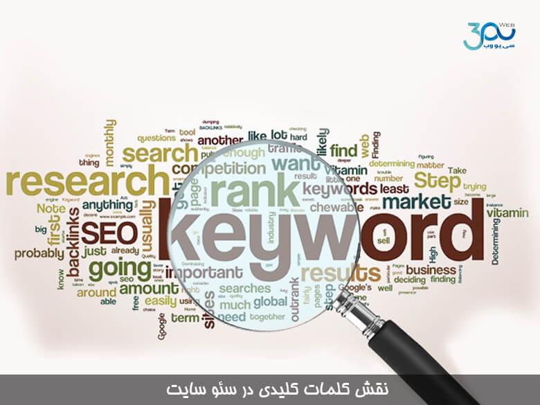 استفاده موثر از کلمات کلیدی برای بهینه سازی سایت